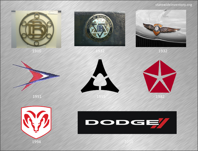Dodge Logo Dodge Meaning And History Statewide Auto Sales